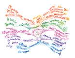 Étape 4: Associer des nouveaux mots ou images aux IFC