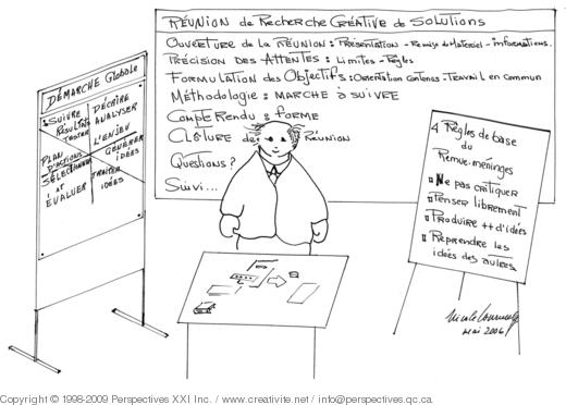 r u00e8gles du brainstorming  pr u00e9paration de l u0026 39 animation avec la technique du brainstorming